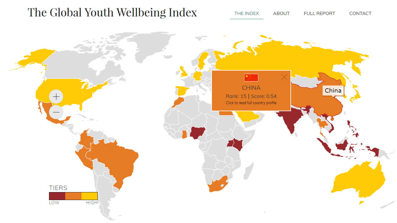 The Global Youth Wellbeing Index   The State of World\'s Youth
